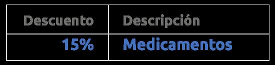 Beneficios Farmacias Ahumada